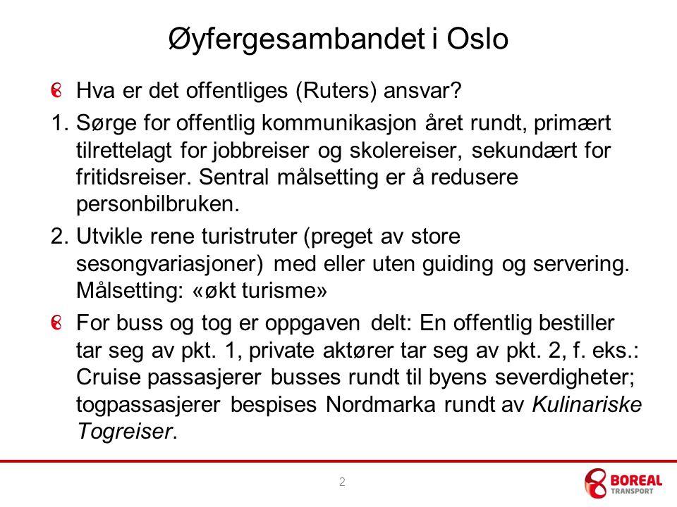 Øyfergesambandet i Oslo Hva er det offentliges (Ruters) ansvar.
