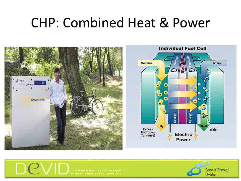 CHP: Combined Heat & Power