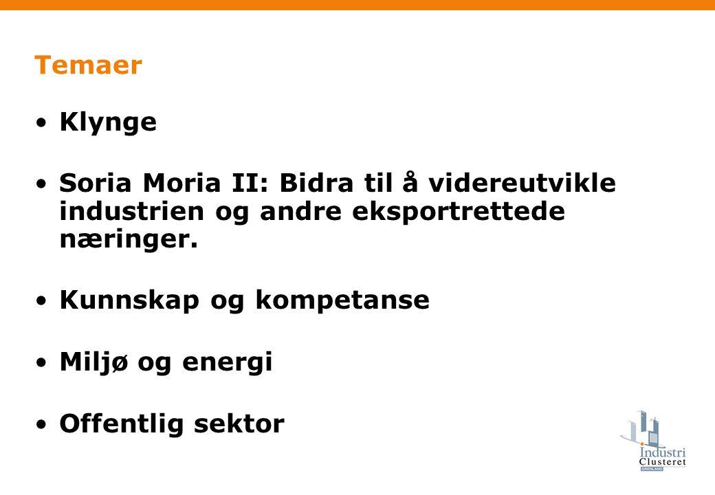 Temaer •Klynge •Soria Moria II: Bidra til å videreutvikle industrien og andre eksportrettede næringer. •Kunnskap og kompetanse •Miljø og energi •Offen