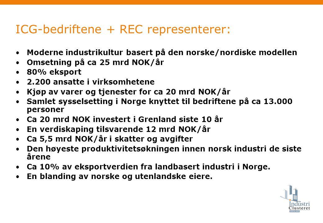 ICG-bedriftene + REC representerer: •Moderne industrikultur basert på den norske/nordiske modellen •Omsetning på ca 25 mrd NOK/år •80% eksport •2.200 ansatte i virksomhetene •Kjøp av varer og tjenester for ca 20 mrd NOK/år •Samlet sysselsetting i Norge knyttet til bedriftene på ca 13.000 personer •Ca 20 mrd NOK investert i Grenland siste 10 år •En verdiskaping tilsvarende 12 mrd NOK/år •Ca 5,5 mrd NOK/år i skatter og avgifter •Den høyeste produktivitetsøkningen innen norsk industri de siste årene •Ca 10% av eksportverdien fra landbasert industri i Norge.