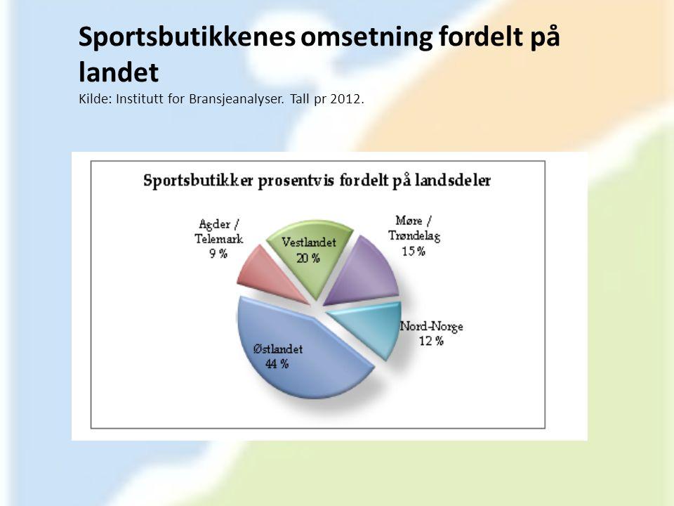 Sportsbutikkenes omsetning fordelt på landet Kilde: Institutt for Bransjeanalyser. Tall pr 2012.