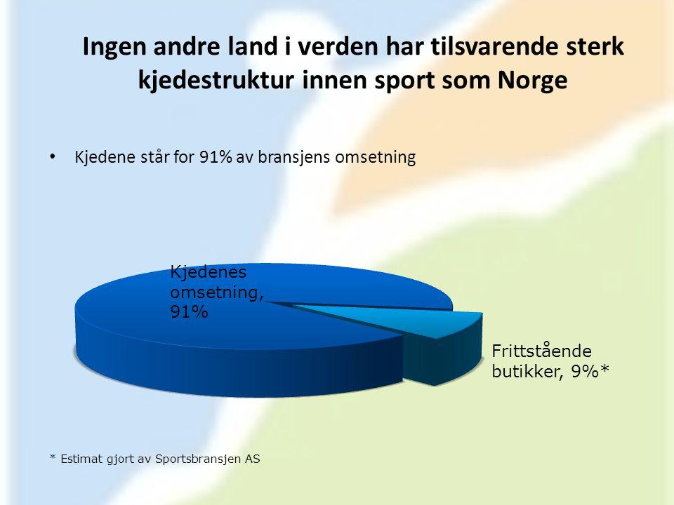Ingen andre land i verden har tilsvarende sterk kjedestruktur innen sport som Norge • Kjedene står for 91% av bransjens omsetning Kjedenes omsetning,