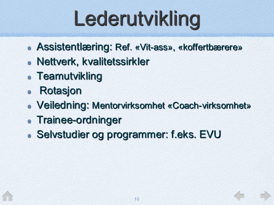 10 Lederutvikling Assistentlæring: Ref. «Vit-ass», «koffertbærere» Nettverk, kvalitetssirkler Teamutvikling Rotasjon Rotasjon Veiledning: Mentorvirkso