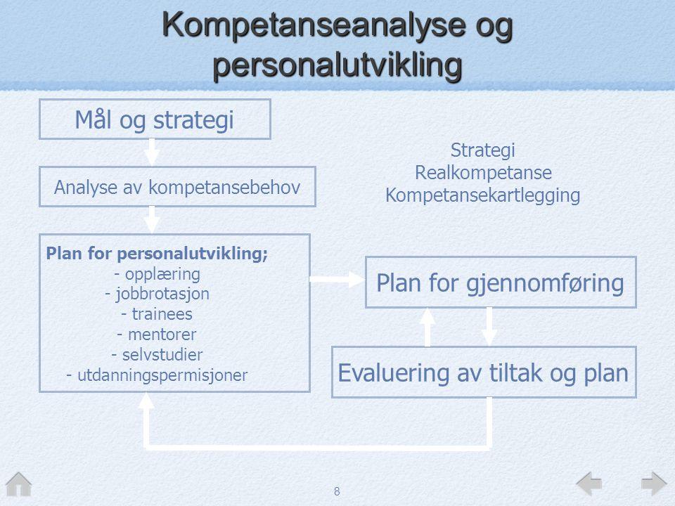 8 Kompetanseanalyse og personalutvikling Mål og strategi Analyse av kompetansebehov Plan for personalutvikling; - opplæring - jobbrotasjon - trainees