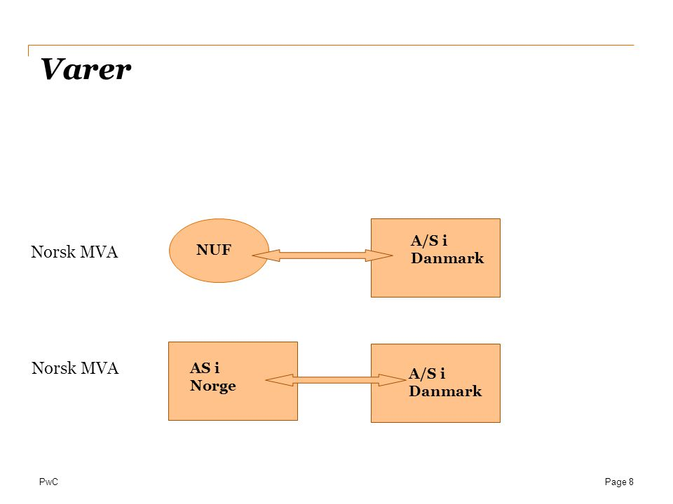 PwC Varer Page 8 NUF A/S i Danmark AS i Norge Norsk MVA Norsk MVA :