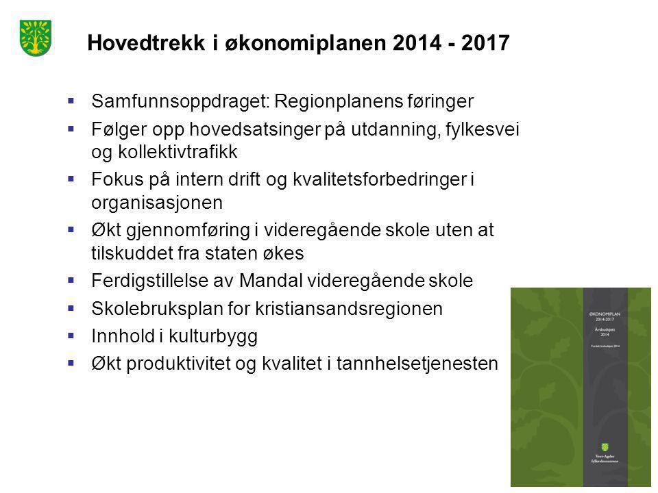 Hovedtrekk i økonomiplanen 2014 - 2017  Samfunnsoppdraget: Regionplanens føringer  Følger opp hovedsatsinger på utdanning, fylkesvei og kollektivtra
