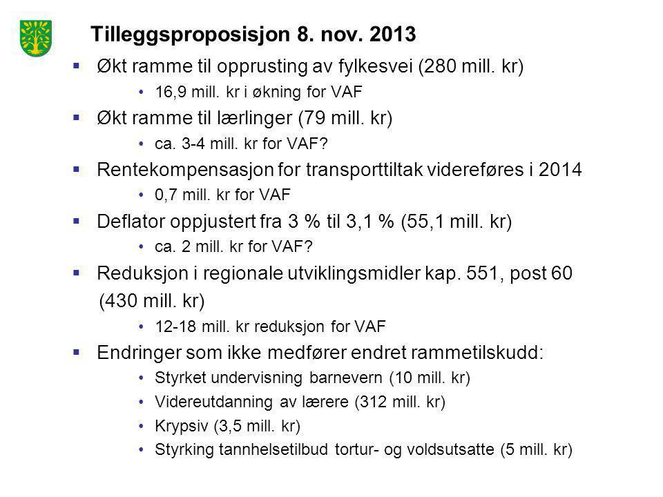 Tilleggsproposisjon 8. nov. 2013  Økt ramme til opprusting av fylkesvei (280 mill. kr) •16,9 mill. kr i økning for VAF  Økt ramme til lærlinger (79