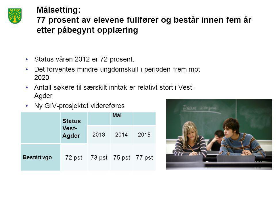 Målsetting: 77 prosent av elevene fullfører og består innen fem år etter påbegynt opplæring •Status våren 2012 er 72 prosent. •Det forventes mindre un