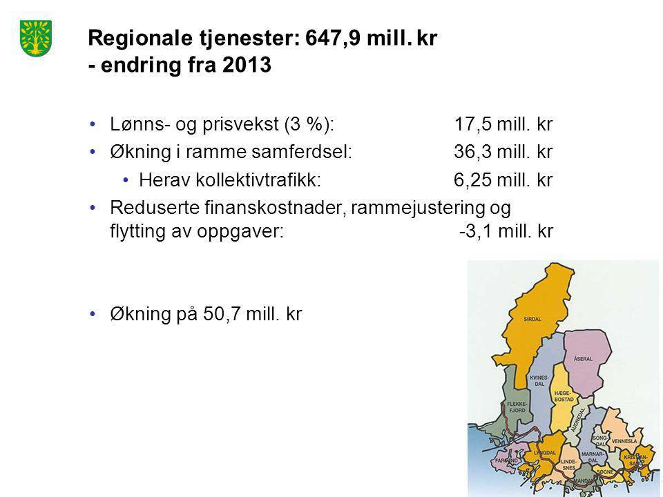 Regionale tjenester: 647,9 mill. kr - endring fra 2013 •Lønns- og prisvekst (3 %):17,5 mill. kr •Økning i ramme samferdsel:36,3 mill. kr •Herav kollek