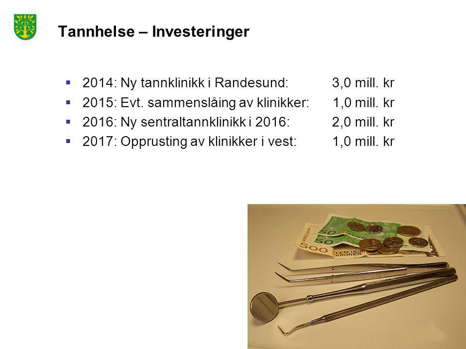 Tannhelse – Investeringer  2014: Ny tannklinikk i Randesund: 3,0 mill. kr  2015: Evt. sammenslåing av klinikker: 1,0 mill. kr  2016: Ny sentraltann