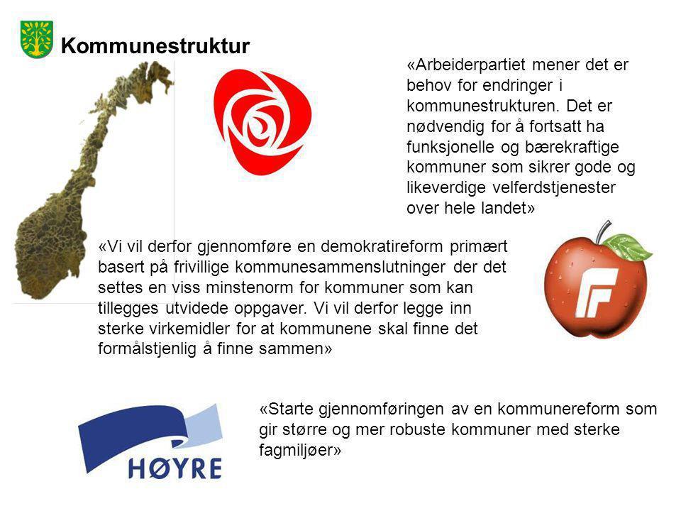 Norsk mal: Tekst med kulepunkter – 3 vertikale bilder Tips bilde: For best oppløsning anbefales jpg og png- format. Kommunestruktur «Starte gjennomfør