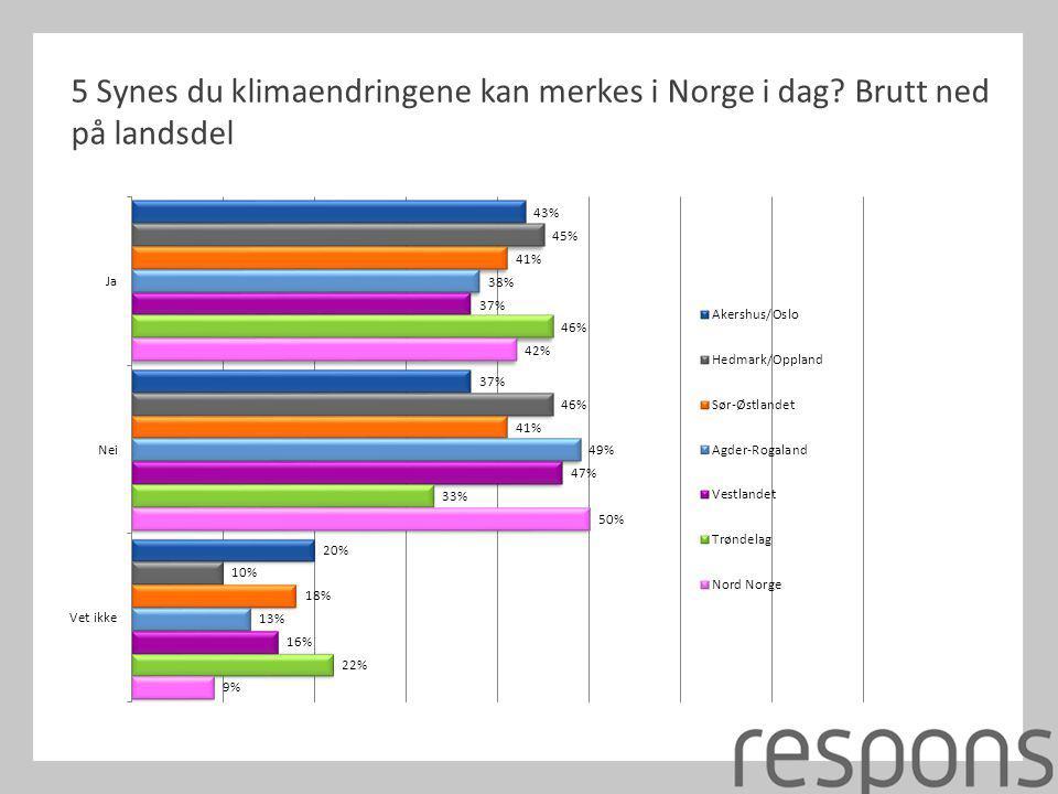 5 Synes du klimaendringene kan merkes i Norge i dag? Brutt ned på landsdel