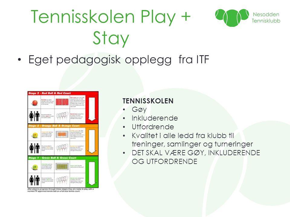 Tennisskolen Play + Stay • Eget pedagogisk opplegg fra ITF TENNISSKOLEN • Gøy • Inkluderende • Utfordrende • Kvalitet i alle ledd fra klubb til treninger, samlinger og turneringer • DET SKAL VÆRE GØY, INKLUDERENDE OG UTFORDRENDE