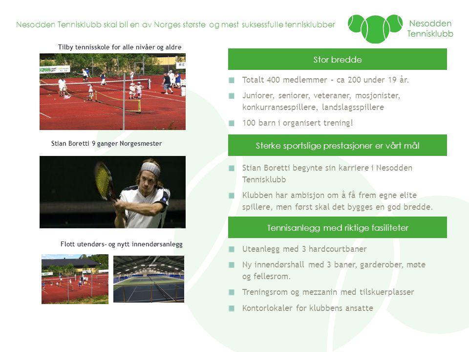 Nesodden Tennisklubb skal bli en av Norges største og mest suksessfulle tennisklubber Tennisanlegg med riktige fasiliteter Sterke sportslige prestasjoner er vårt mål Totalt 400 medlemmer – ca 200 under 19 år.