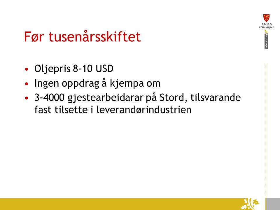 Før tusenårsskiftet •Oljepris 8-10 USD •Ingen oppdrag å kjempa om •3-4000 gjestearbeidarar på Stord, tilsvarande fast tilsette i leverandørindustrien
