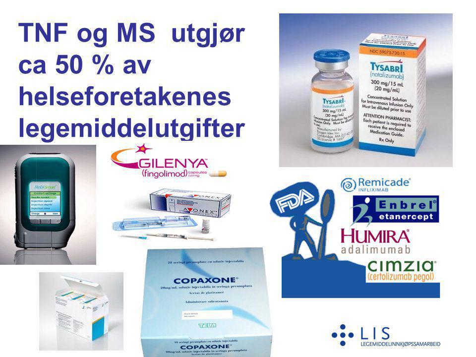 TNF og MS utgjør ca 50 % av helseforetakenes legemiddelutgifter