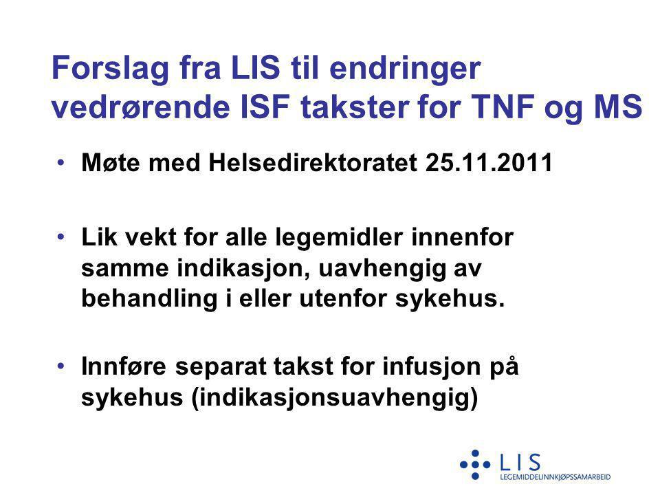 Forslag fra LIS til endringer vedrørende ISF takster for TNF og MS •Møte med Helsedirektoratet 25.11.2011 •Lik vekt for alle legemidler innenfor samme