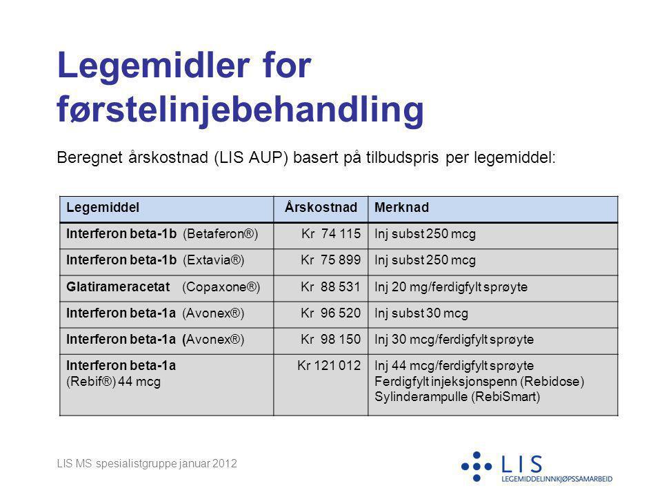 LIS MS spesialistgruppe januar 2012 Legemidler for førstelinjebehandling Beregnet årskostnad (LIS AUP) basert på tilbudspris per legemiddel: Legemidde
