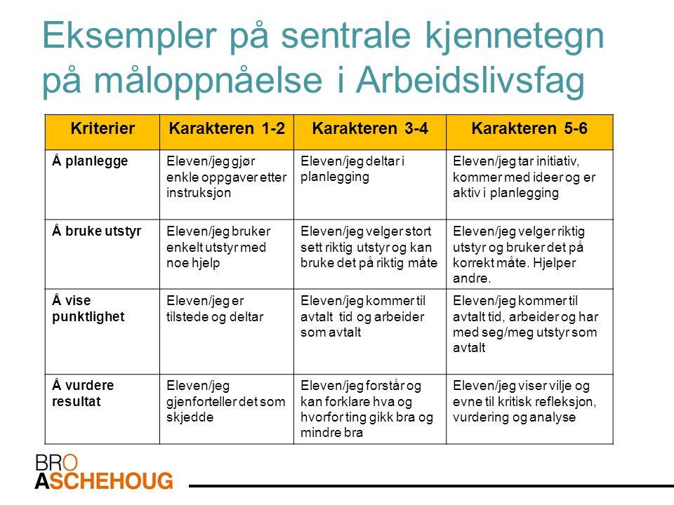 Eksempler på sentrale kjennetegn på måloppnåelse i Arbeidslivsfag KriterierKarakteren 1-2Karakteren 3-4Karakteren 5-6 Å planleggeEleven/jeg gjør enkle