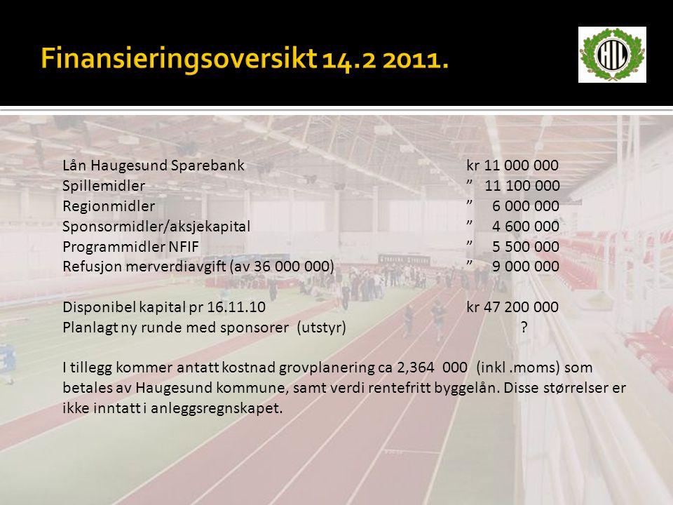 "Lån Haugesund Sparebankkr 11 000 000 Spillemidler"" 11 100 000 Regionmidler"" 6 000 000 Sponsormidler/aksjekapital"" 4 600 000 Programmidler NFIF"" 5 500"