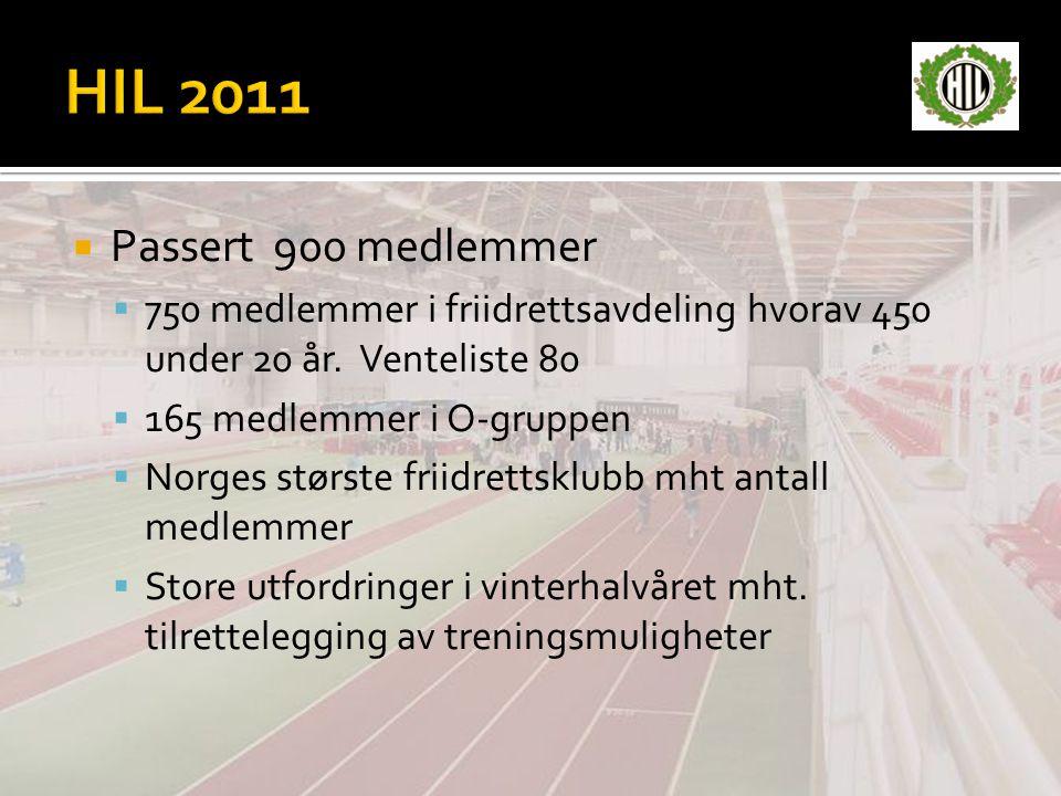  Passert 900 medlemmer  750 medlemmer i friidrettsavdeling hvorav 450 under 20 år. Venteliste 80  165 medlemmer i O-gruppen  Norges største friidr