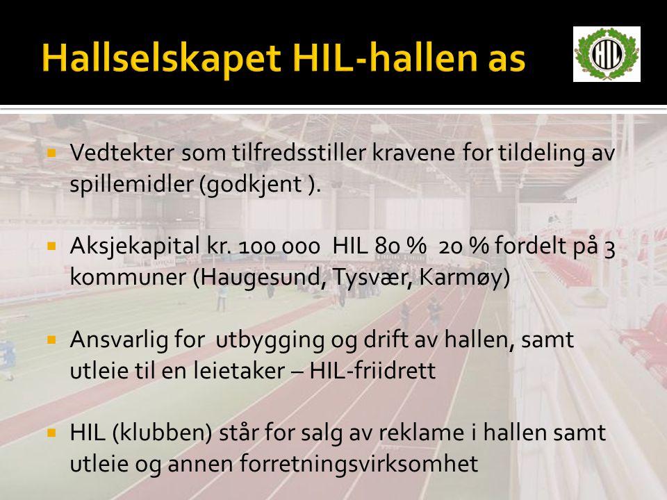 Lån Haugesund Sparebankkr 11 000 000 Spillemidler 11 100 000 Regionmidler 6 000 000 Sponsormidler/aksjekapital 4 600 000 Programmidler NFIF 5 500 000 Refusjon merverdiavgift (av 36 000 000) 9 000 000 Disponibel kapital pr 16.11.10kr 47 200 000 Planlagt ny runde med sponsorer (utstyr) .
