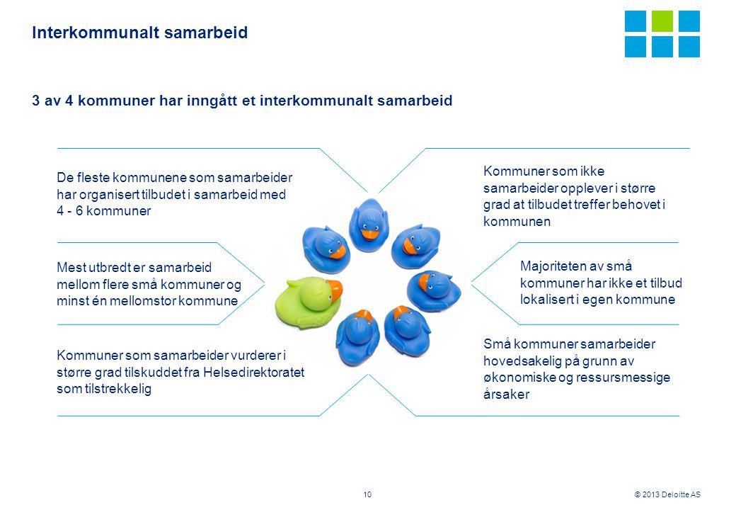 © 2013 Deloitte AS Interkommunalt samarbeid 3 av 4 kommuner har inngått et interkommunalt samarbeid Majoriteten av små kommuner har ikke et tilbud lok
