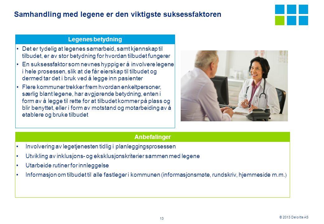 © 2013 Deloitte AS Samhandling med legene er den viktigste suksessfaktoren 13 Anbefalinger •Involvering av legetjenesten tidlig i planleggingsprosesse