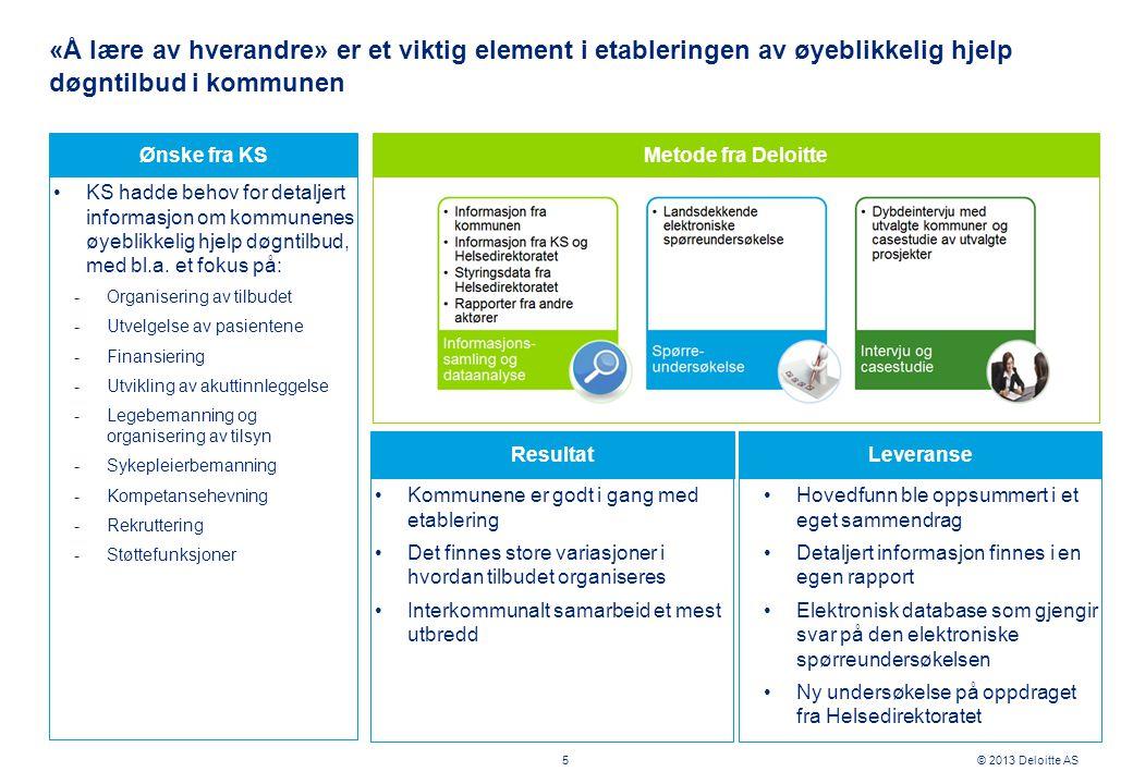 © 2013 Deloitte AS Undersøkelsen gir et godt og representativt bilde av status for etablering av øyeblikkelig hjelp døgntilbud i norske kommuner 6 338 (79%) av landets kommuner har svart på undersøkelsen
