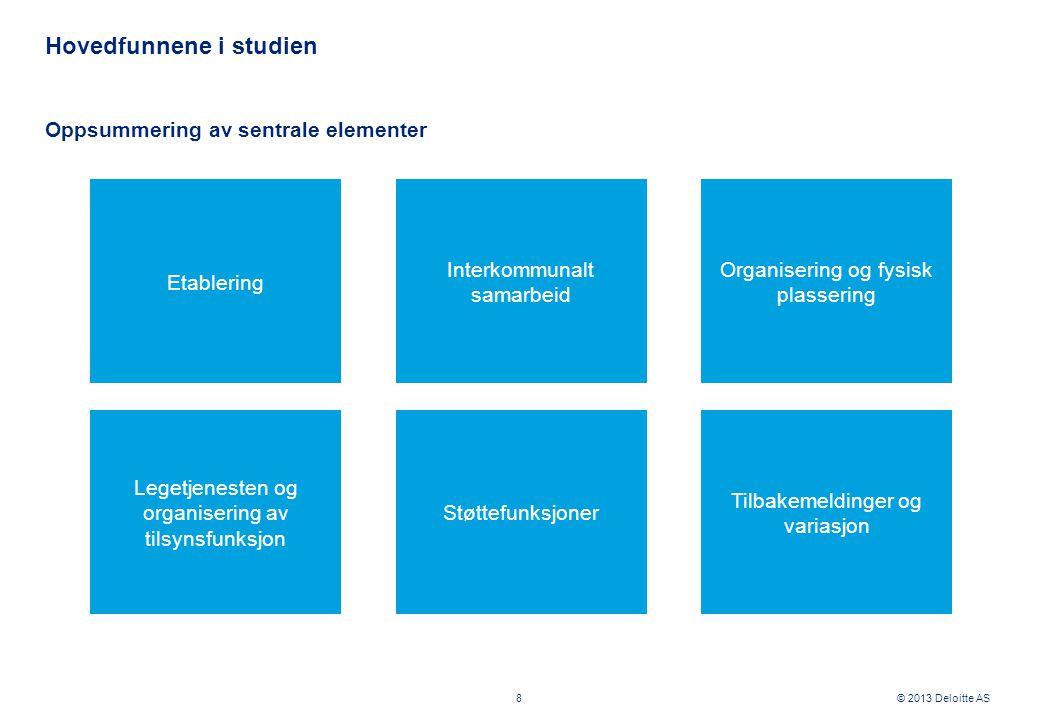 © 2013 Deloitte AS Hovedfunnene i studien 8 Oppsummering av sentrale elementer Etablering Interkommunalt samarbeid Organisering og fysisk plassering L