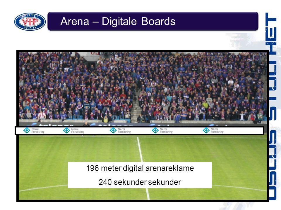 Arena – Digitale Boards 196 meter digital arenareklame 240 sekunder sekunder