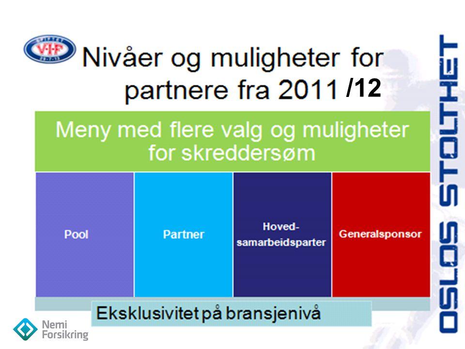 www.vif-fotball.no Annonserings flaterVIFTV - Plakat Unike brukere: De siste månedene rundt 180.000 unike brukere pr.