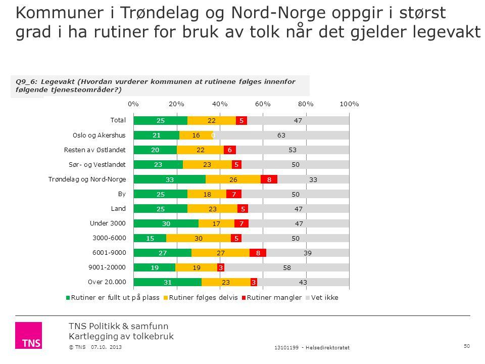 TNS Politikk & samfunn Kartlegging av tolkebruk © TNS 07.10.