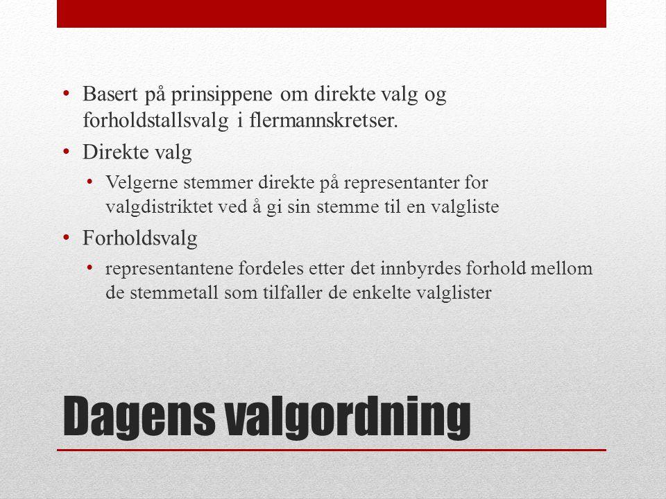 Dagens valgordning § 1-1.