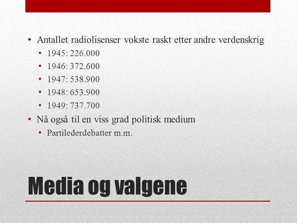 Media og valgene • Radio ikke stort politisk medium før krigen • Frykt for mediets mobiliserende kraft • Avisene fortsatt største politiske arenaer