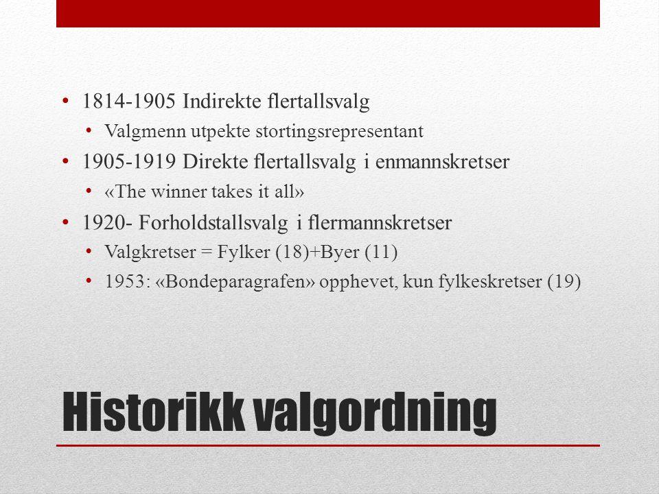 Dagens valgordning • Ekte eksempel: Nordland Fylke 2013 • 8 direktemandater (+1 utjevningsmandat) • 133286 opptalte stemmer