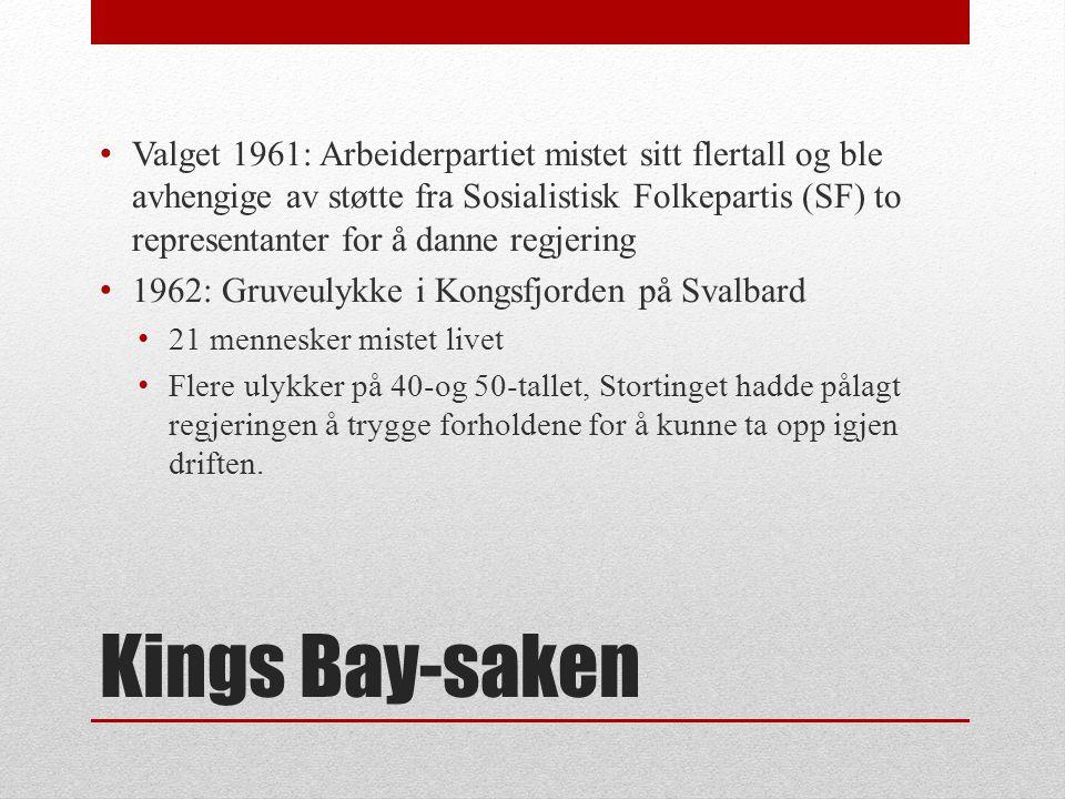 DA MEDIA FELTE REGJERINGEN UTEN HELT Å VITE DET Kings Bay-saken 1961-1963