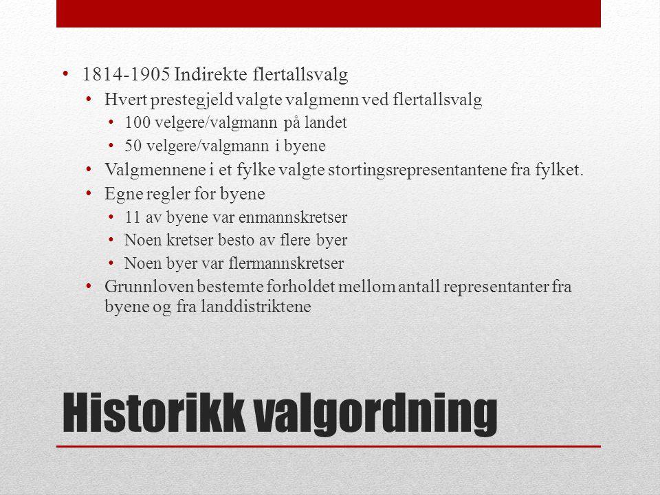 Kings Bay-saken • Finn Gustafsen og Asbjørn Holm brukte NRKs direktesending fra stortingets debatt for det det var verdt • Benyttet anledningen til å forklare velgerne hvorfor de valgte å felle regjeringen