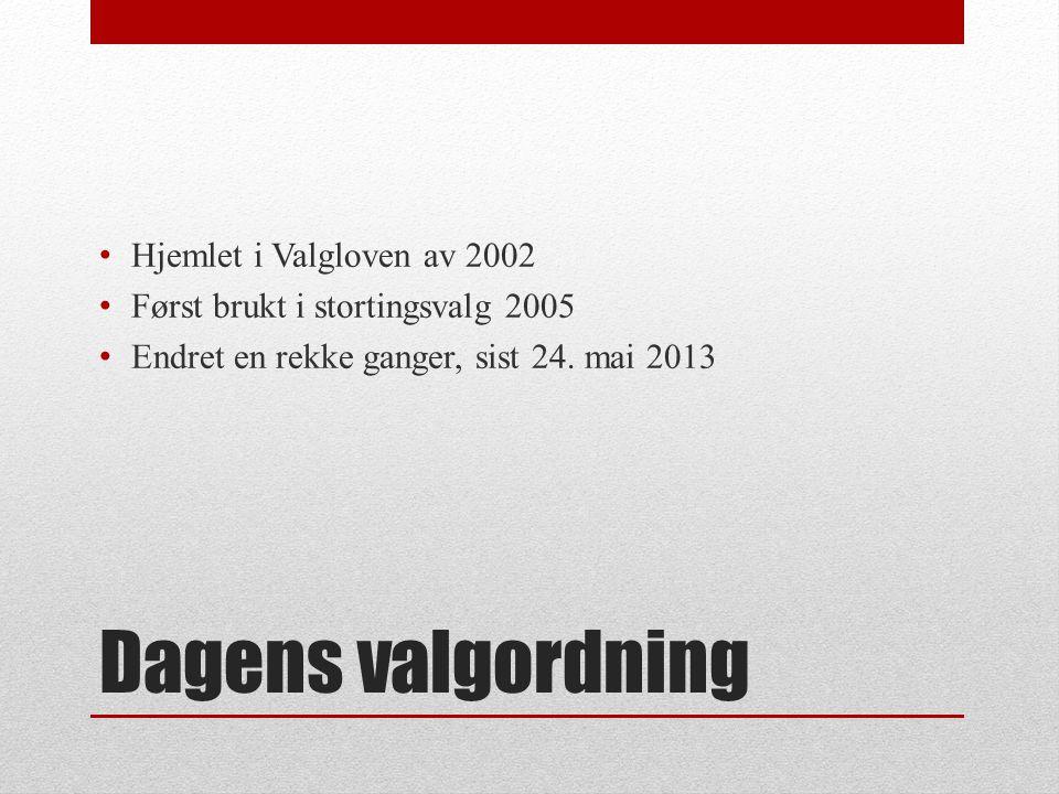 Dagens valgordning • Hjemlet i Valgloven av 2002 • Først brukt i stortingsvalg 2005 • Endret en rekke ganger, sist 24.