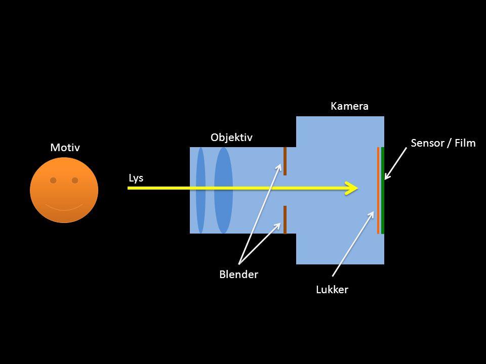 Lys Kamera Objektiv Motiv Blender Sensor / Film Lukker