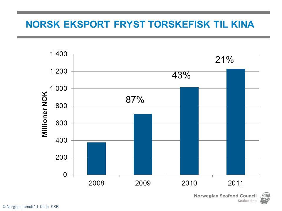 NORSK EKSPORT AV TORSKEFISK