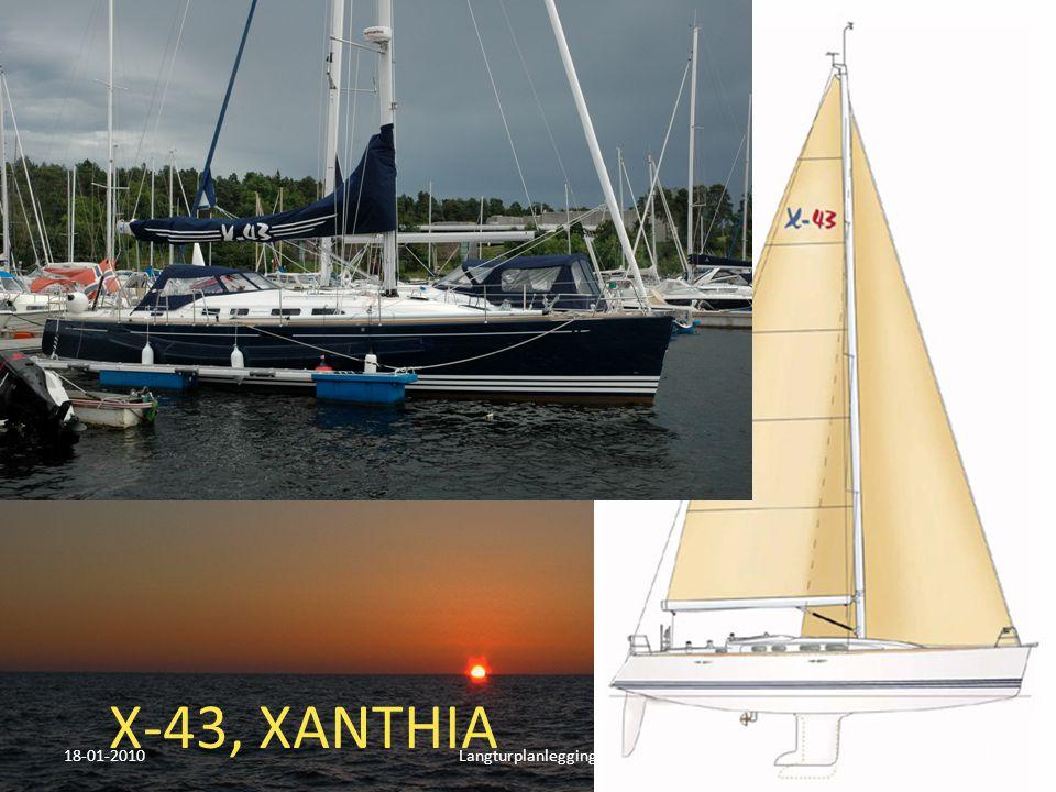 X-43, XANTHIA 18-01-20105Langturplanlegging