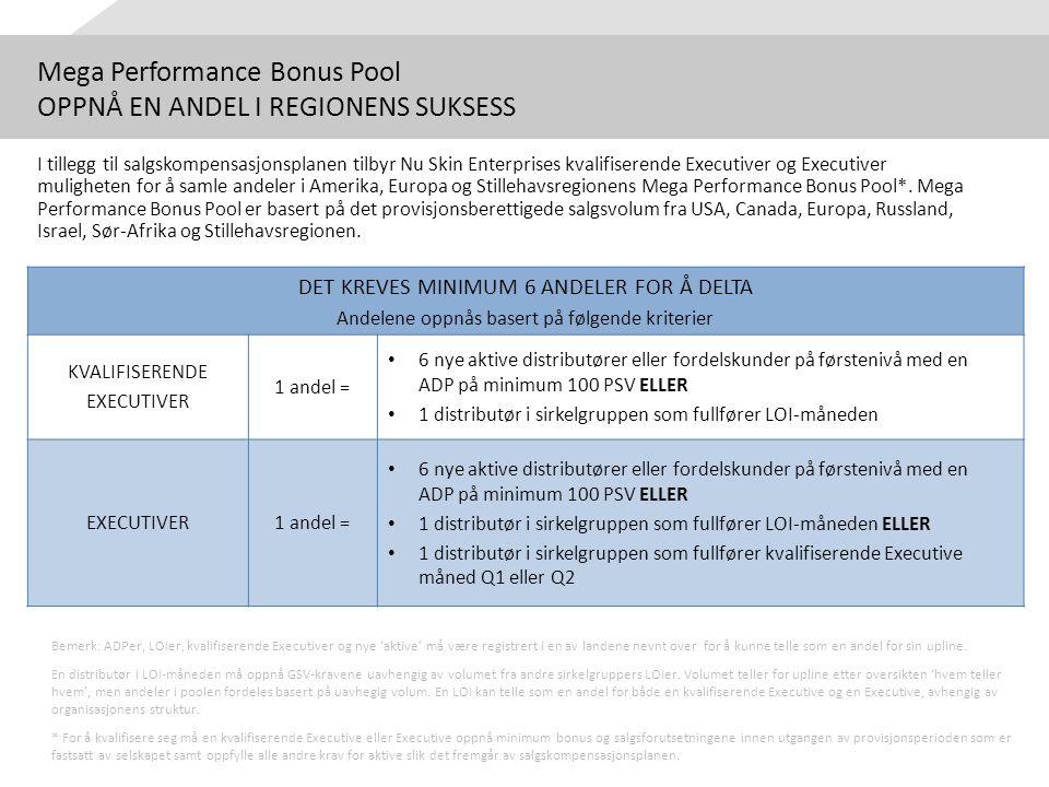 Mega Performance Bonus Pool OPPNÅ EN ANDEL I REGIONENS SUKSESS DET KREVES MINIMUM 6 ANDELER FOR Å DELTA Andelene oppnås basert på følgende kriterier K