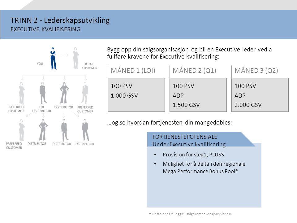 TRINN 2 - Lederskapsutvikling EXECUTIVE KVALIFISERING * Dette er et tillegg til salgskompensasjonsplanen. MÅNED 1 (LOI) 100 PSV 1.000 GSV MÅNED 2 (Q1)