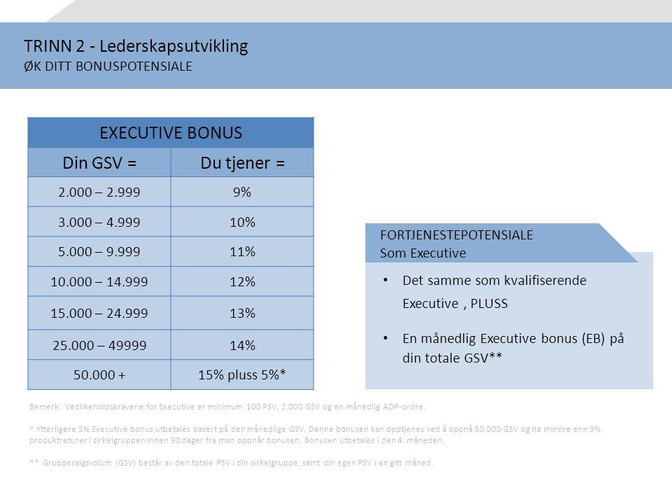 TRINN 2 - Lederskapsutvikling ØK DITT BONUSPOTENSIALE Bemerk: Vedlikeholdskravene for Executive er minimum 100 PSV, 2,000 GSV og en månedlig ADP-ordre
