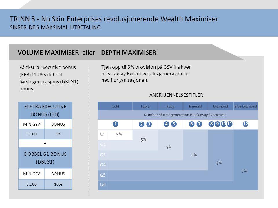 TRINN 3 - Nu Skin Enterprises revolusjonerende Wealth Maximiser SIKRER DEG MAKSIMAL UTBETALING Få ekstra Executive bonus (EEB) PLUSS dobbel førstegene