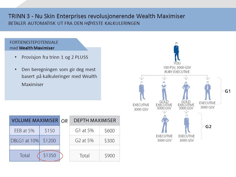 TRINN 3 - Nu Skin Enterprises revolusjonerende Wealth Maximiser BETALER AUTOMATISK UT FRA DEN HØYESTE KALKULERINGEN • Provisjon fra trinn 1 og 2 PLUSS