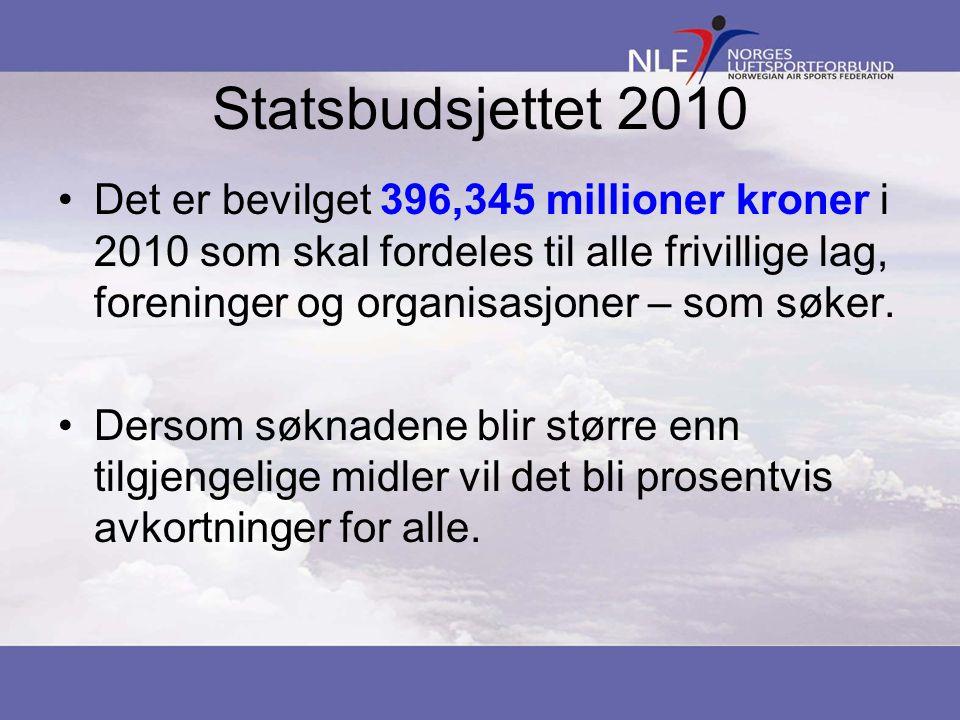 Statsbudsjettet 2010 •Det er bevilget 396,345 millioner kroner i 2010 som skal fordeles til alle frivillige lag, foreninger og organisasjoner – som søker.