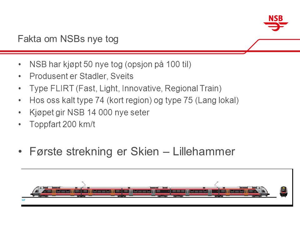 Fakta om NSBs nye tog •NSB har kjøpt 50 nye tog (opsjon på 100 til) •Produsent er Stadler, Sveits •Type FLIRT (Fast, Light, Innovative, Regional Train