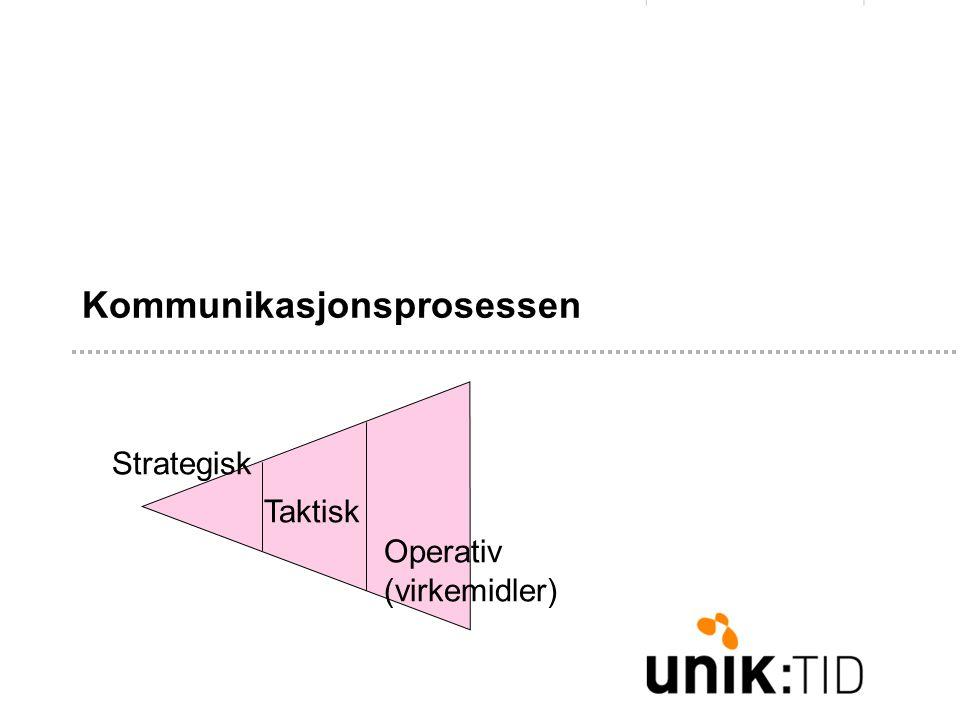 Strategisk Taktisk Operativ (virkemidler) Kommunikasjonsprosessen